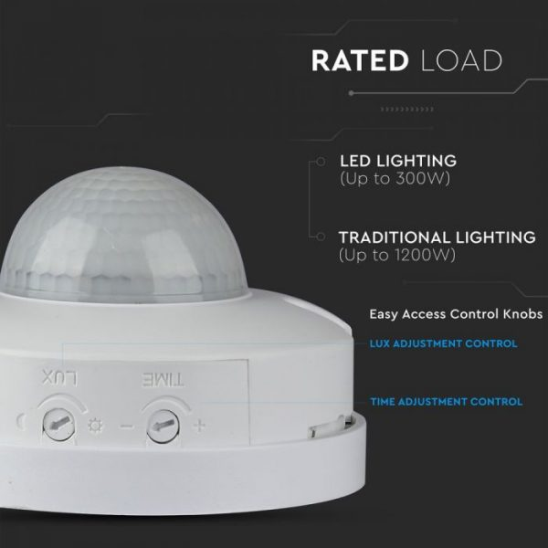 Infrared Motion Sensor Ceiling 360degree