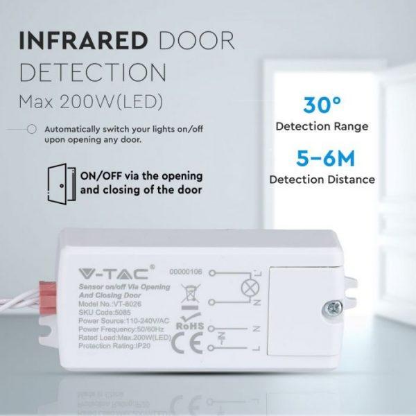 Motion Sensor/Open Close Door