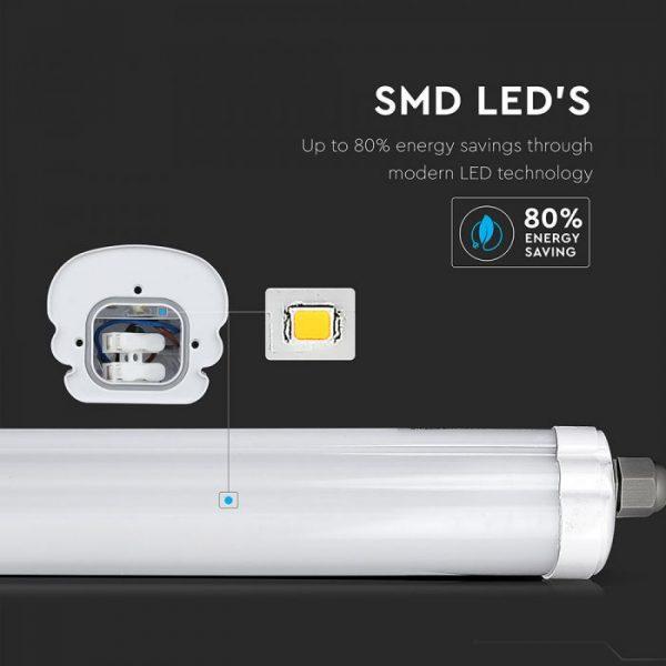 60W LED Waterproof Fitting SAMSUNG CHIP -180CM IP65