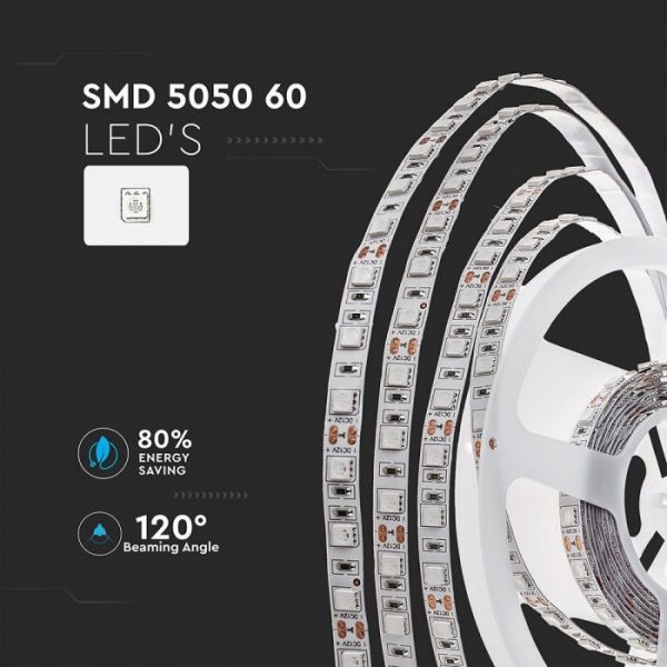 LED Strip SMD5050 60LEDs RGB White IP20 12V 5m reel