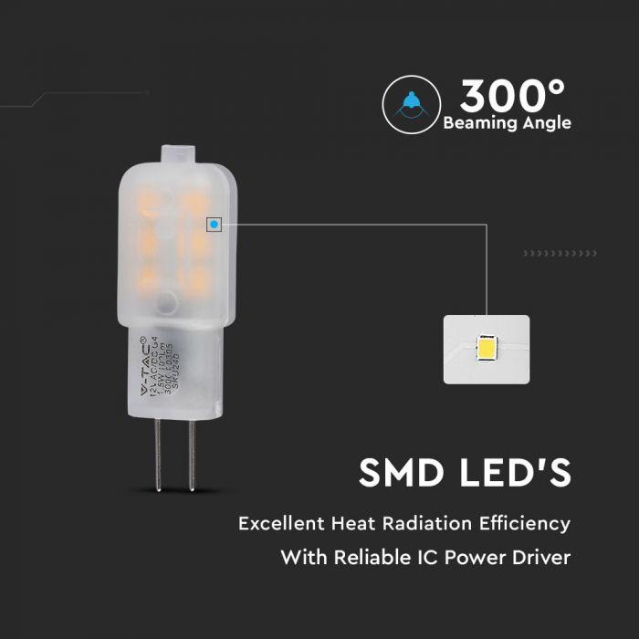 1.5W LED Plastic Capsule Bulb