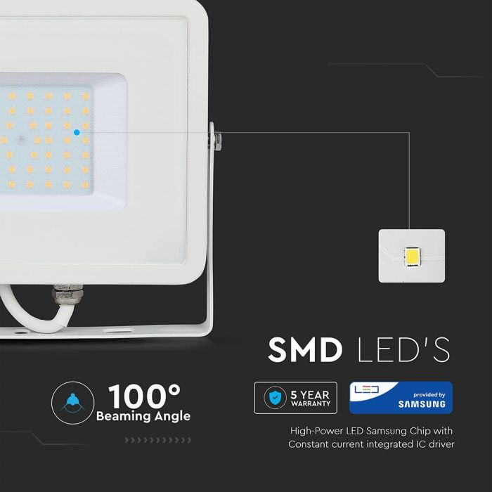 LED Security Floodlights