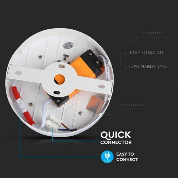 15W LED Surface Panel - Round