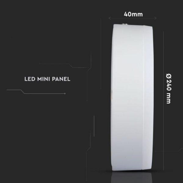 22W LED Surface Panel