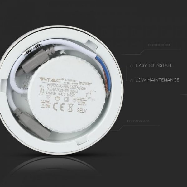 6W LED Round Surface Panel