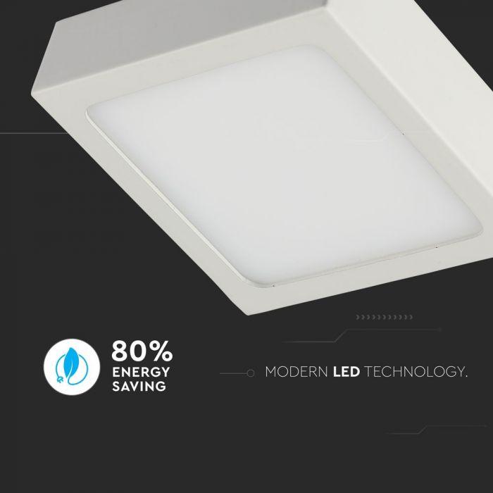 18W LED Surface Panel Square