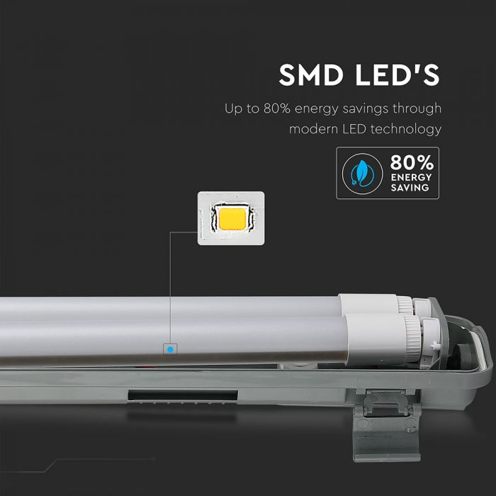 4 Feet Waterproof Fitting with 2 LED Tubes 2x18W IP65 (120cm)