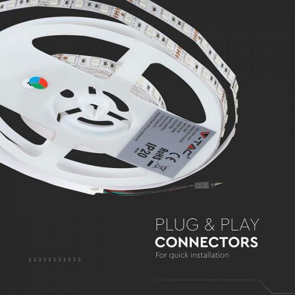 LED Tape Kit