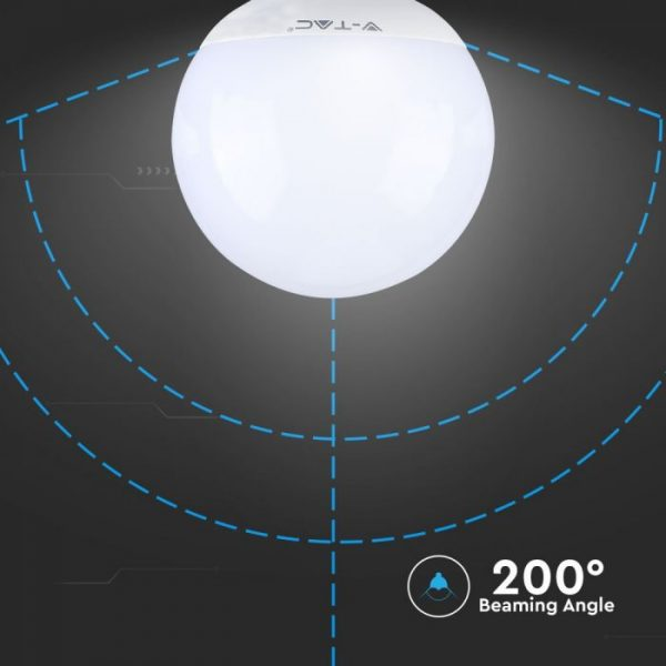 18W G120 LED Plastic Bulb E27