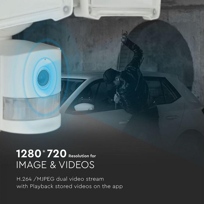 Wi-Fi security floodlight