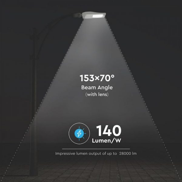 28000 Lumens street lamp, Powerful street lamps dimmable