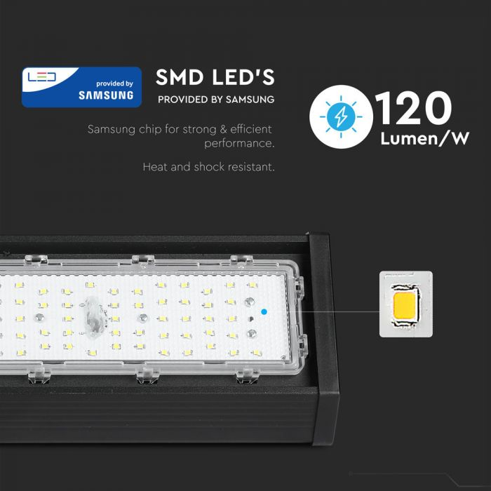 led warehouse lighting uk