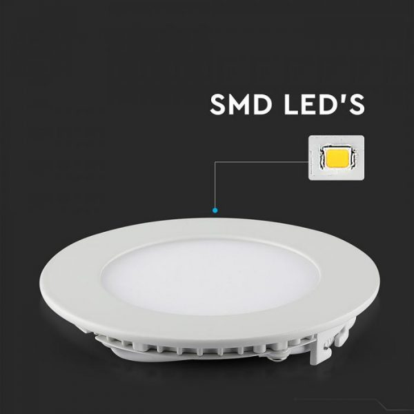 24W LED Recessed Panel with Driver - Round - 300mm