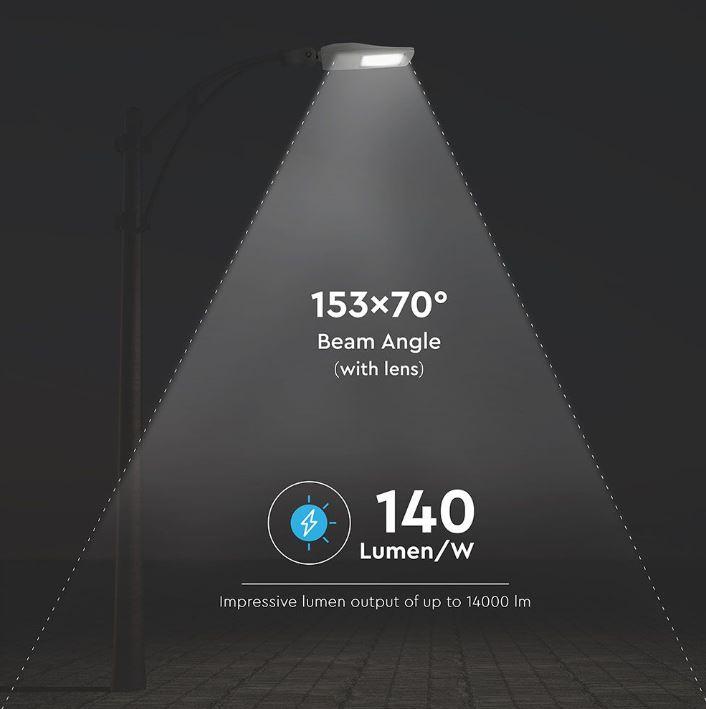 Type-3 Lens streetlight