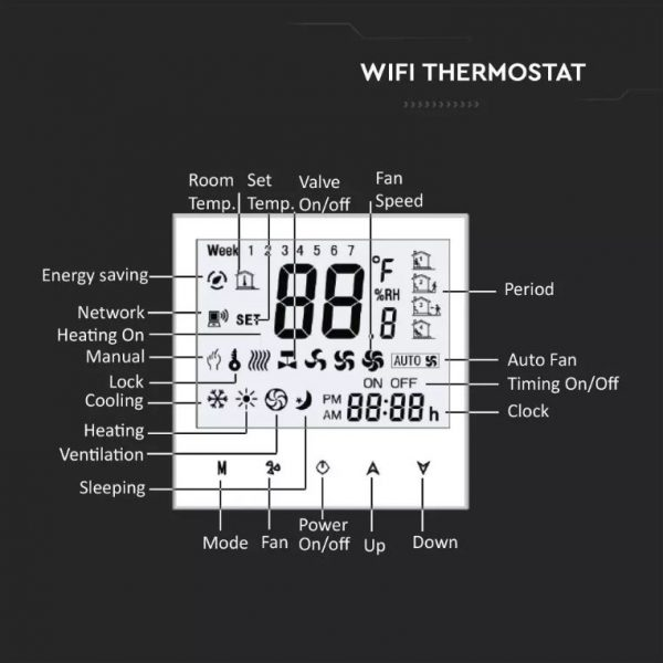 2 pipe thermostat
