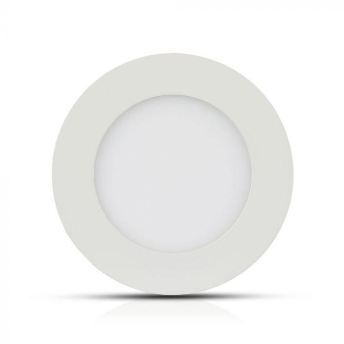 12W LED Mini Panel Premium Series (Cut-Out)