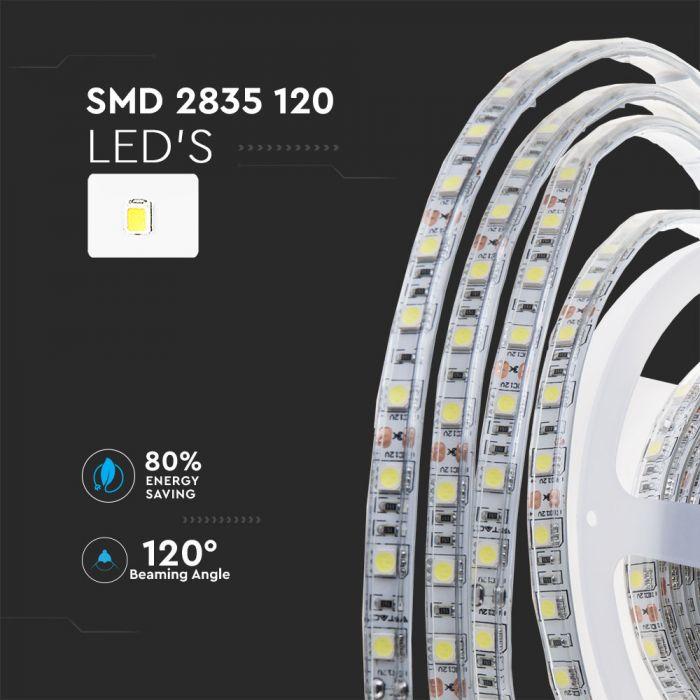 7.2W LED Strip 120 LED's IP65 24V Double PCB - 10m Reel