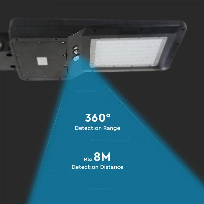 40W LED SOLAR STREETLIGHT with Smart PIR Sensor