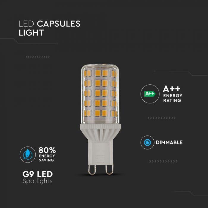 5W G9 LED Plastic Spotlight