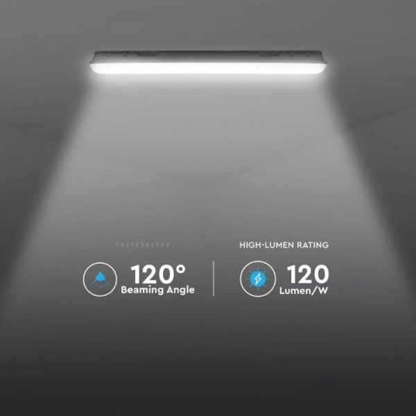 36W LED Waterproof Fitting 4ft/120cm - Transparent Cover + SS Clips - Samsung Chip