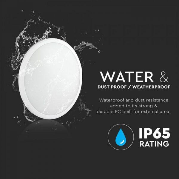 12W Slim Dome Light - Samsung Chip - IP65