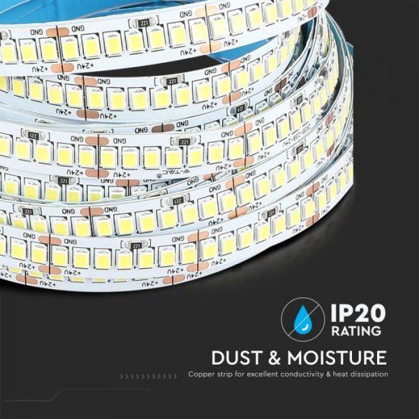 21W LED Strip 700 LED's IP20 24V 5m Reel CRI>90