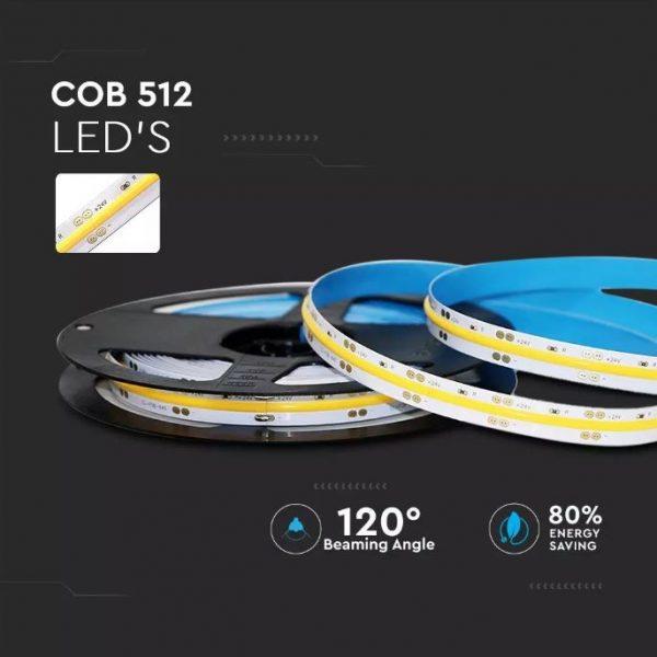 12W LED COB Strip Light IP20 5 Meter 24V CRI>90